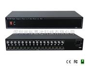 FS-4616VPS-28V双绞线传输器