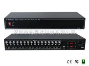 FS-4616VPDS-28VAC双绞线传输器
