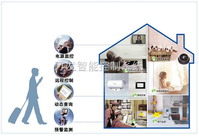 control4 郑州智能家居安防系统,家庭安全保障解决方案