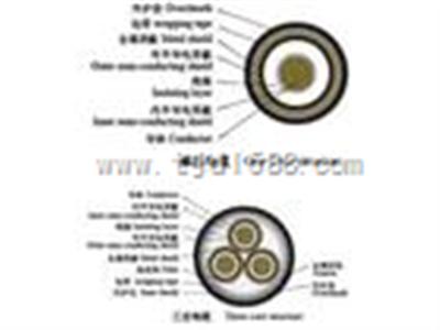 NHVVR电缆制造,厂家销售NHVVR电缆