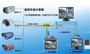 佛山禅城区张槎工业视频监控系统安装