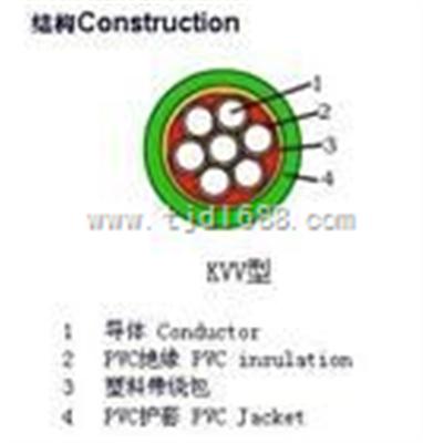 斗轮机用扁电缆YGBP GKFB