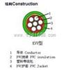 【天津小貓】YBF扁電纜