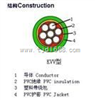 YCB_YCB电缆载流量 YCB